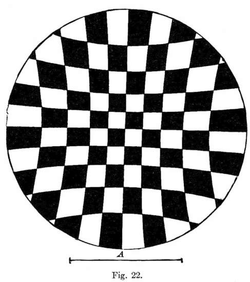 Helmholtz's pincushion chessboard, 1910.